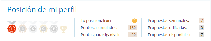 perfil-iron-workana