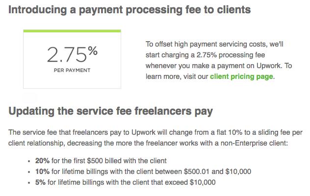 nuevo-sistema-pago-upwork-mi-vida-freelance