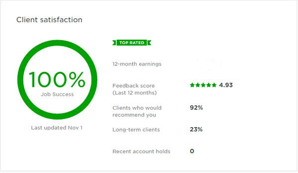 satisfaccion-cliente-mi-vida-freelance