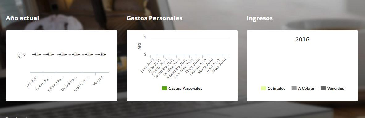 dashboard-cloudlance-mi-vida-freelance